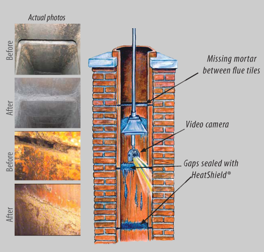 Heatshield Chimney Liner Repair In Cincinnati